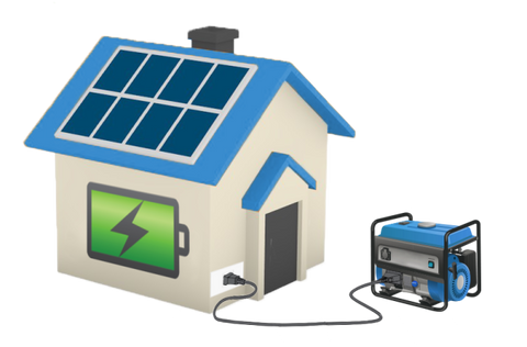 Home Energy Technology