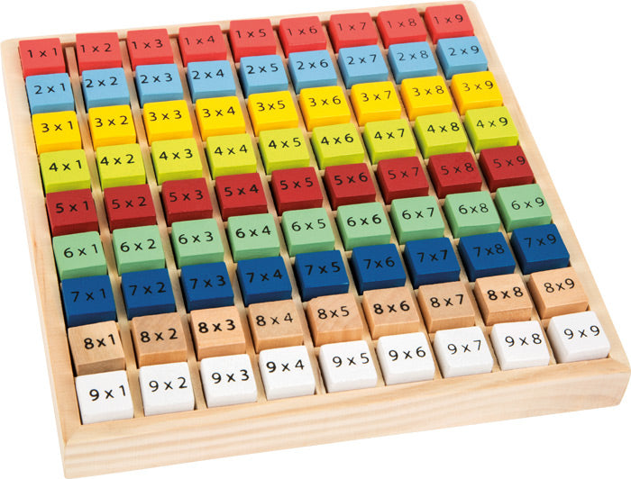 Colourful Multiplication Table - Babba box