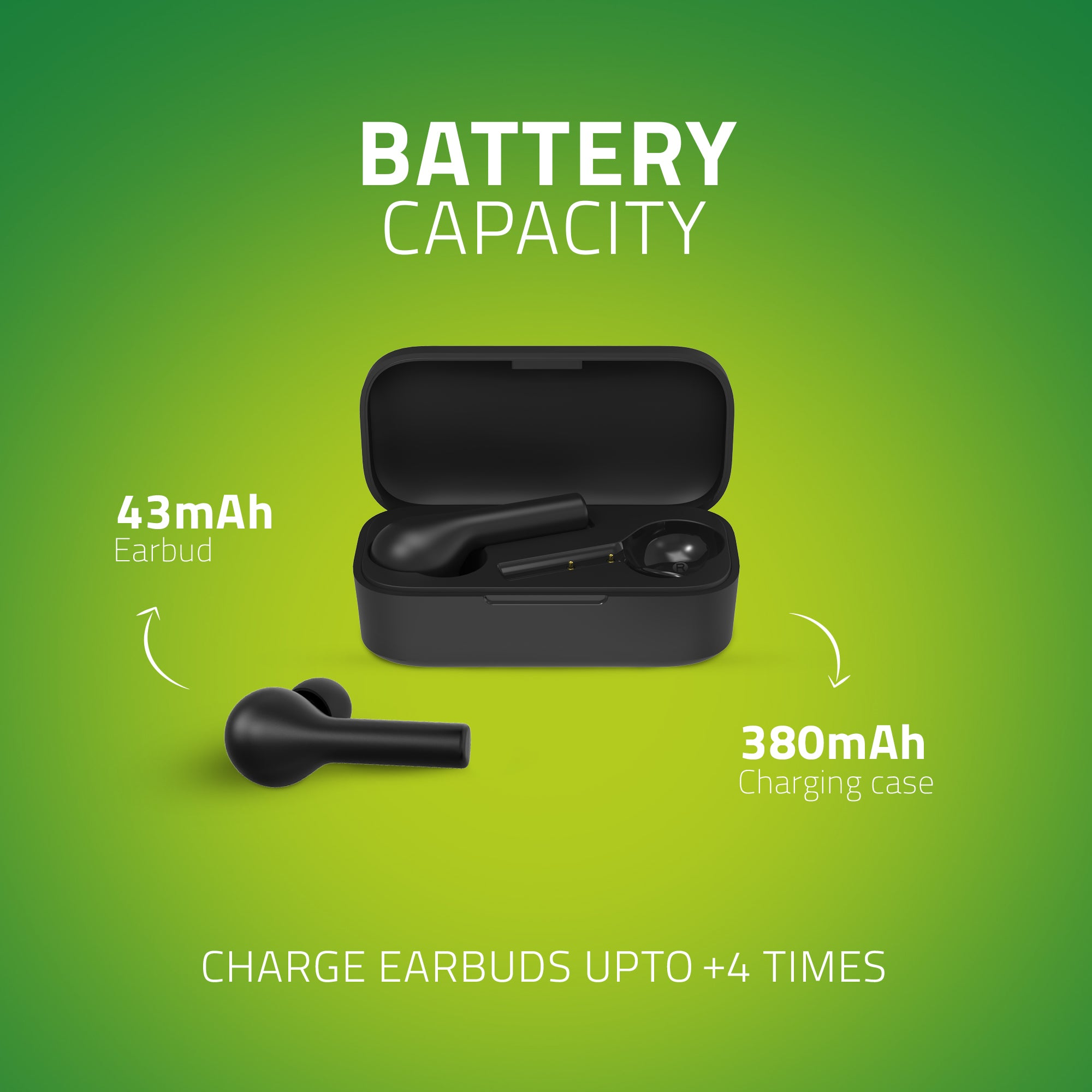 BE110M Artis TWS Earbuds - Battery Capacity