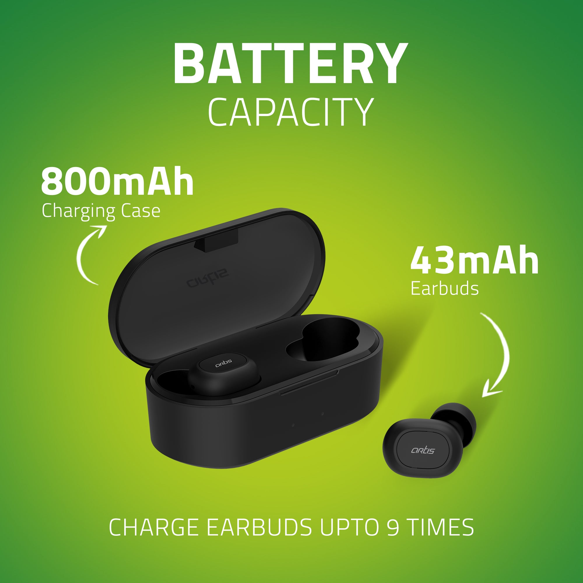BE410M Artis TWS Earbuds Battery Capacity