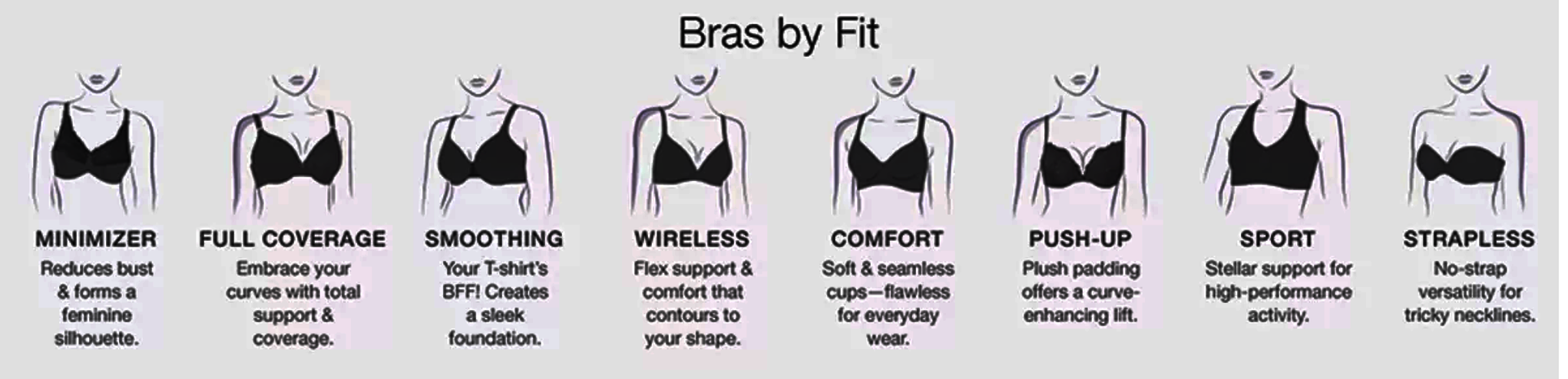 bras by fit at sexy bedroom lingerie