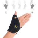 TP32 Thumb Brace wearing instruction