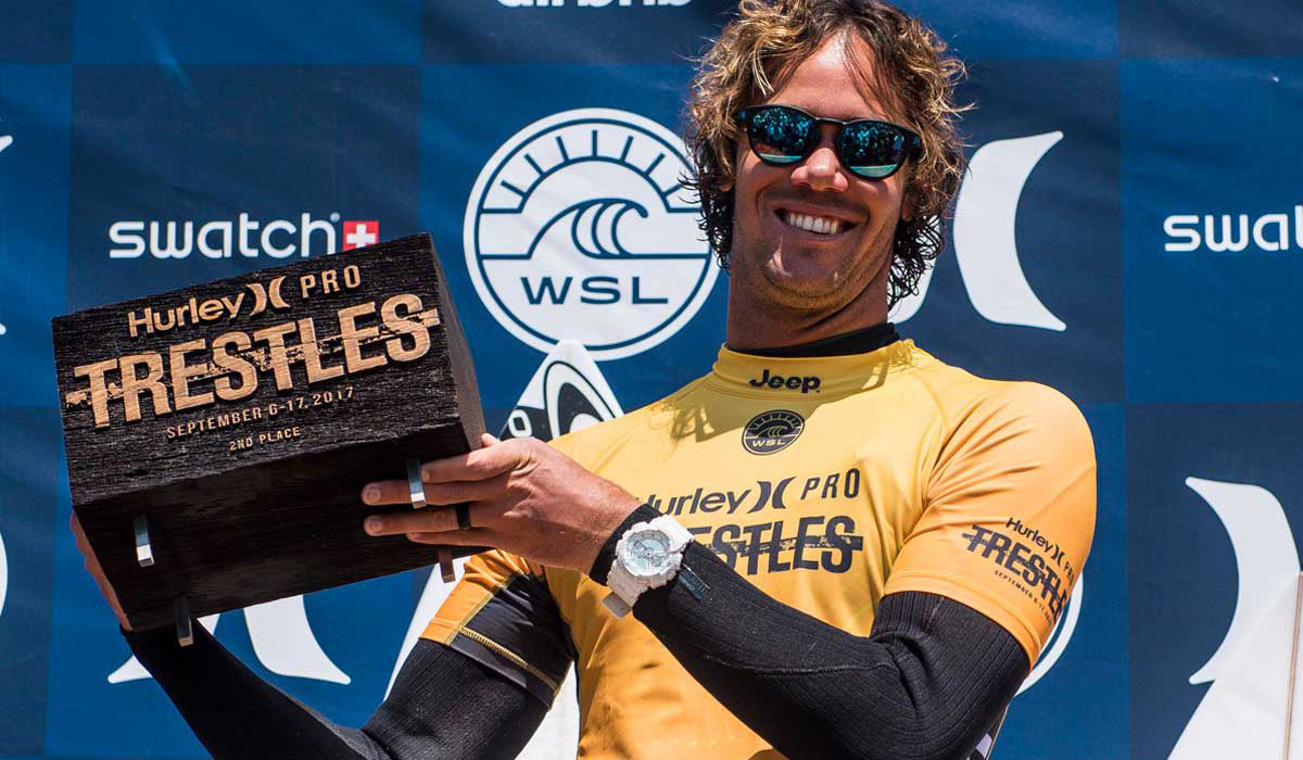 2017 Hurley Lower Trestles Pro Wrap-Up