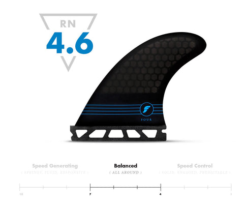F4 Honeycomb, Balanced, Small Thruster Surfboard Fins