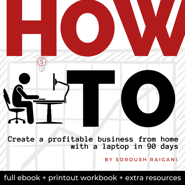 Introduction to creating your own profitable business