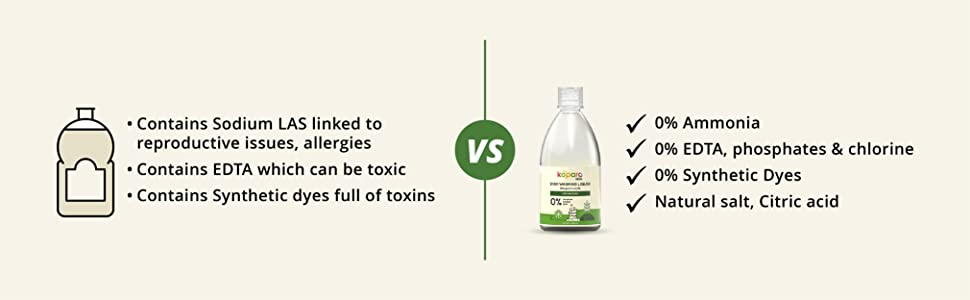 Organic House Cleaning Products