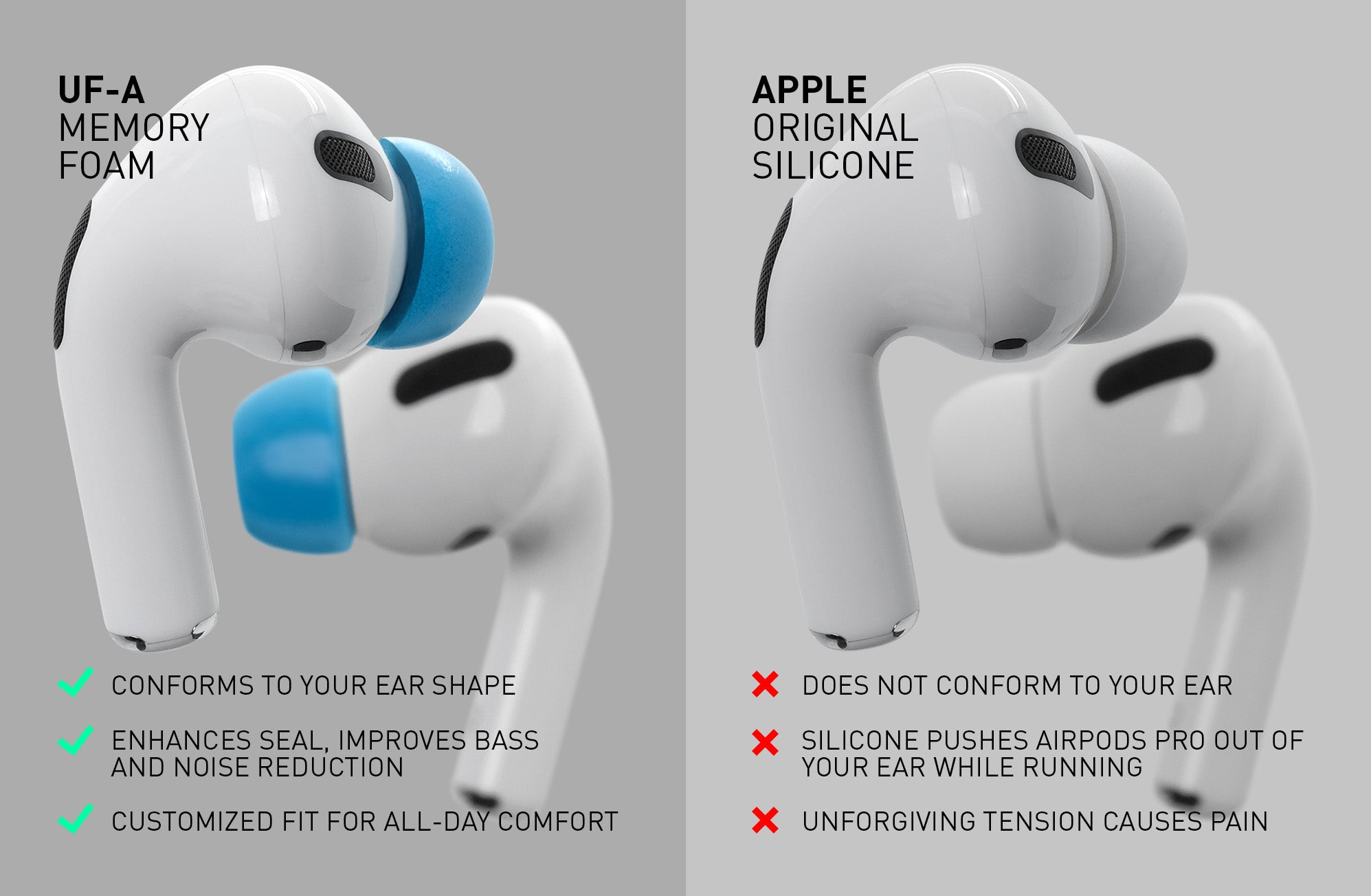 ADV. Eartune Fidelity UF-A AirPods Pro Memory Foam Ear Tips Comparison