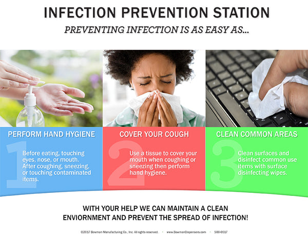 Free - Infection Prevention Signs