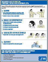 Free, Downloadable - (PPE) Guideline Signs