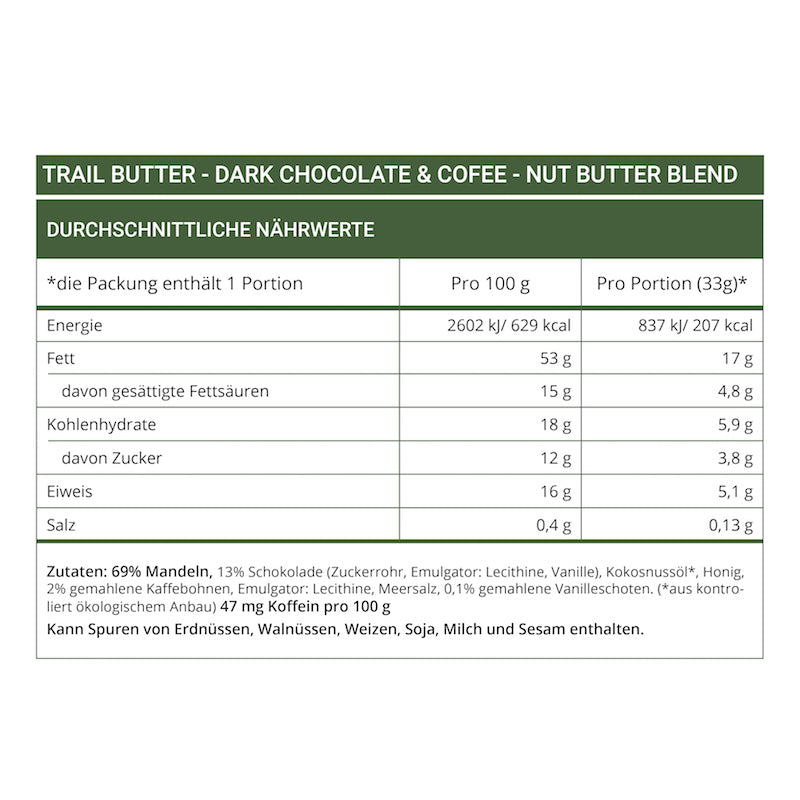 TRAIL BUTTER Pouch