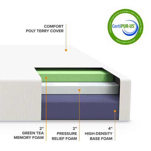 "6""-14"" Green Tea Memory Foam Mattress - bpmatt"