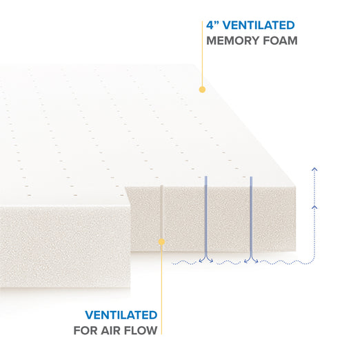 "4"" Ventilated Memory Foam Topper - bpmatt"