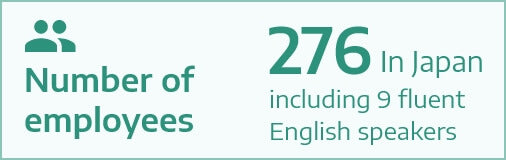 Number of employees 276 In Japan including 9 fluent English speakers