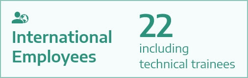 International Employees 22 including technical trainees