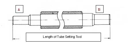 Tube Setting Tool for Takasago fittings