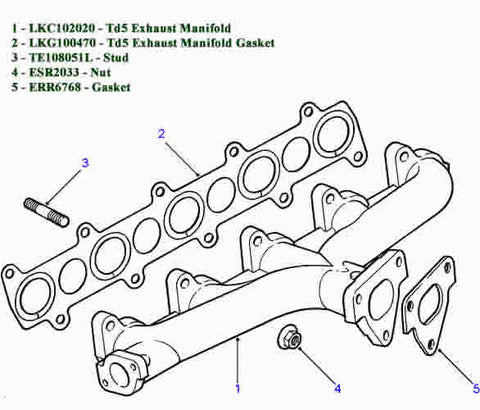 Saturn Vue Serpentine Belt Diagrams Saturn Vue AC System