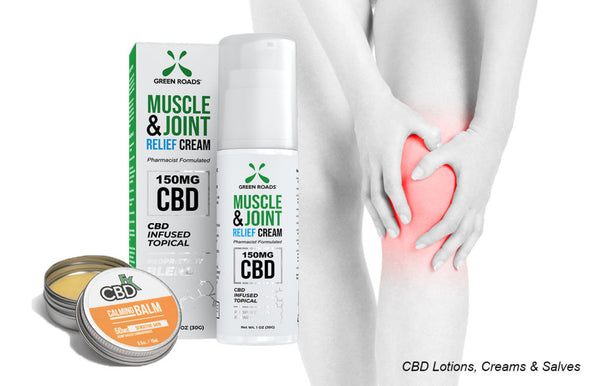 CBD Lotions, Creams & Salves