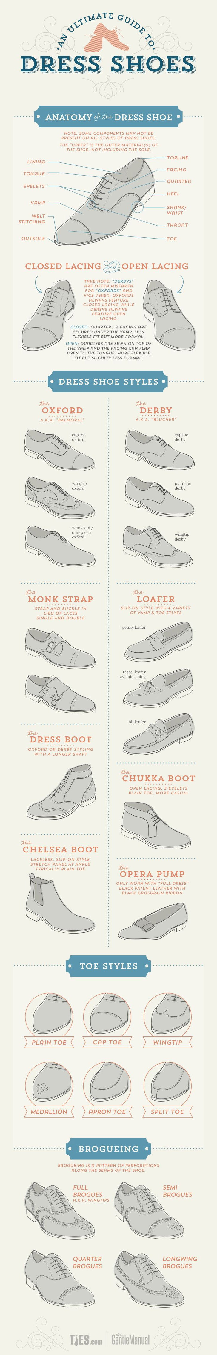 Dress Shoe Guide infographic