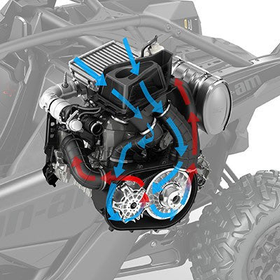 Shiftless QRS-X Transmission - 2017 Can-Am Maverick X3 Side-By-Side - Kissimmee, Orlando, Florida