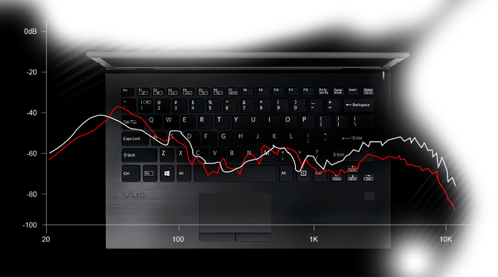 Exceptionally crafted keyboard on the VAIO S11 and S13 successfully reduces typing noise