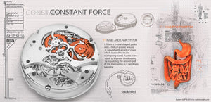 Watch Technology: Constant Force