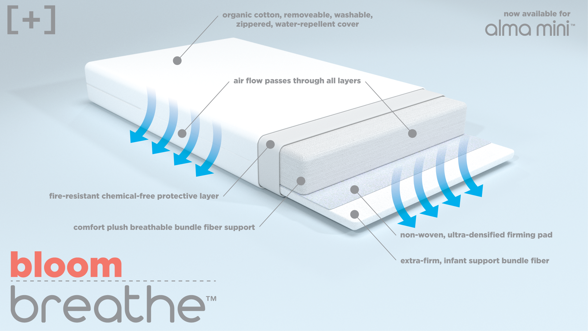 almi mini breathe mattress
