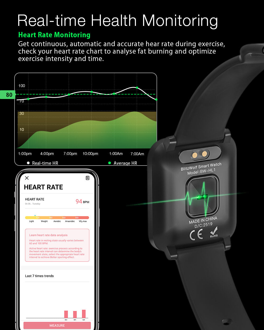 Heart Rate monitor smart watch 2020 new