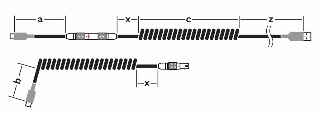 power delivery and length diagram