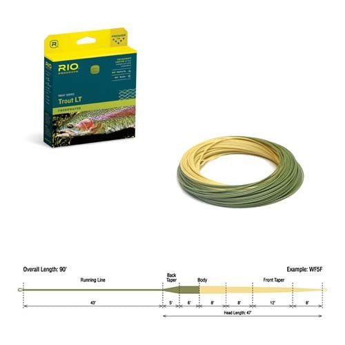 Rio Trout LT Fly Line - Best Dry Fly Line
