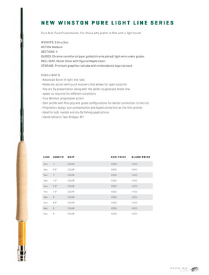 R.L. Winston Pure Series Fly Rod