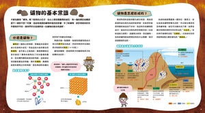 The Illustrated Book on Earth Minerals • 地球礦物小圖鑑