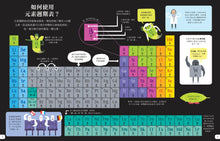 Load image into Gallery viewer, Lift-the-Flap Periodic Table • 元素週期表大發現