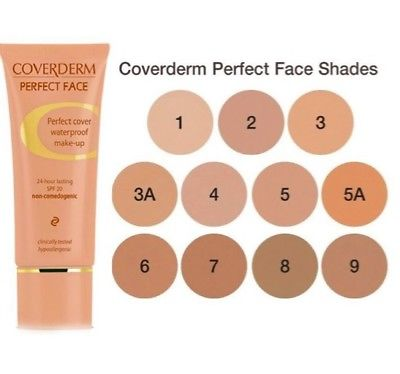 Coverderm Perfect Face Foundation