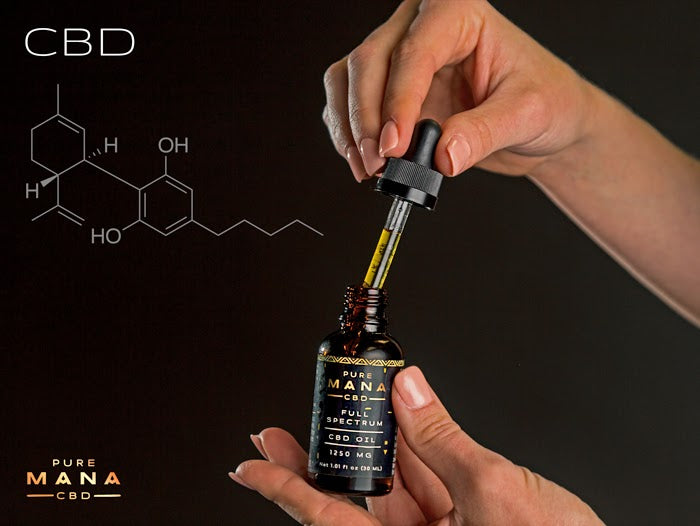 How Does CBD Help Pain?
