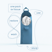 LastTissue - The Reusable Tissue Pack