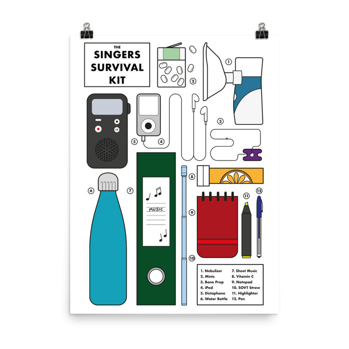 The Singers Survival Kit - Poster