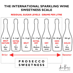 Six Sweetness Levels of Prosecco