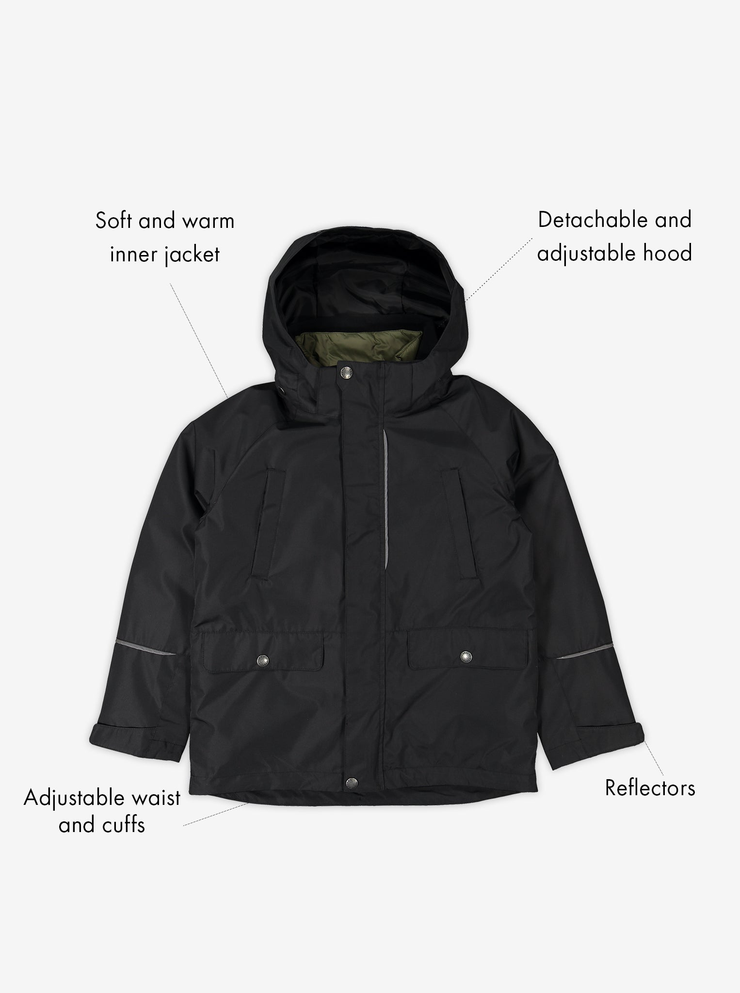 3 in 1 Shell & Puffer Combo