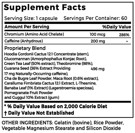 SlimR 360 Supplement facts