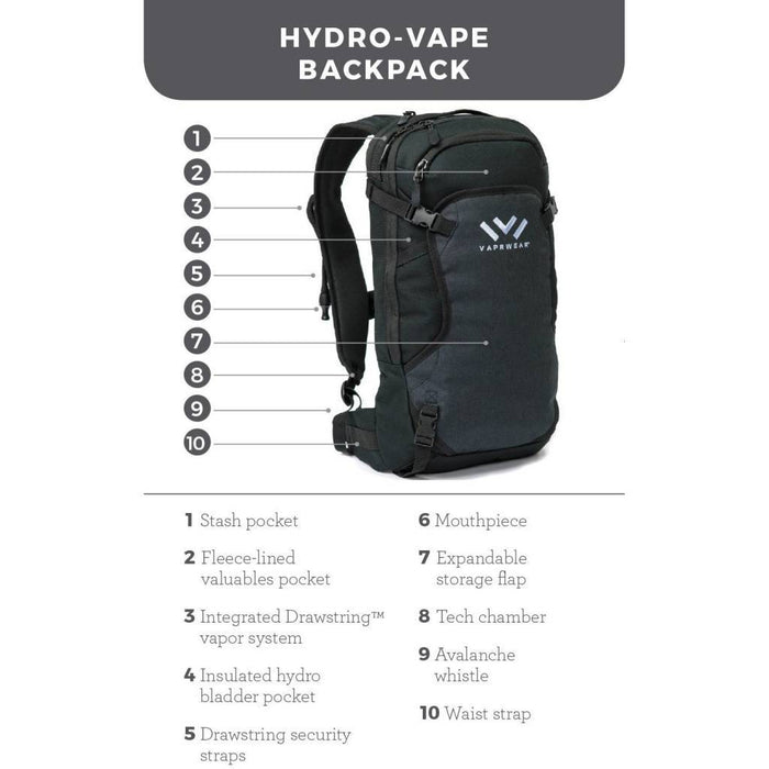 VAPRWEAR HYDRO BACKPACK - BLACK