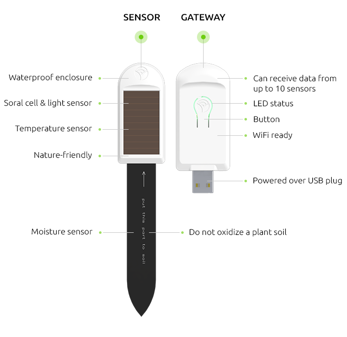 Smart plant sensors with solar cell: Hobby Set
