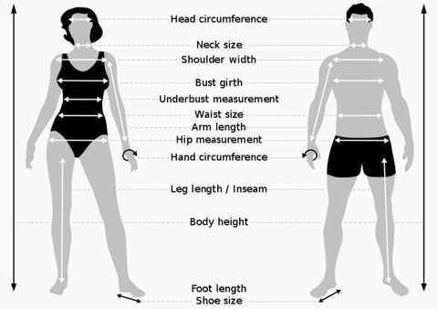 Diagram of where to measure men's and women's clothing sizes