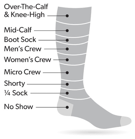 Sock height diagram provided by Darn Tough