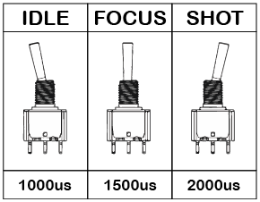 Canon C3 Shutter RC Switch Positions