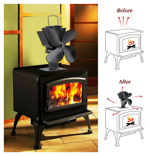 Fireplace fan atop stove with logs burning orange in home setting. Inserts: without fan - heat arrow up, with fan - heat arrows all directions