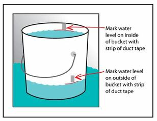 Think your pool is leaking?