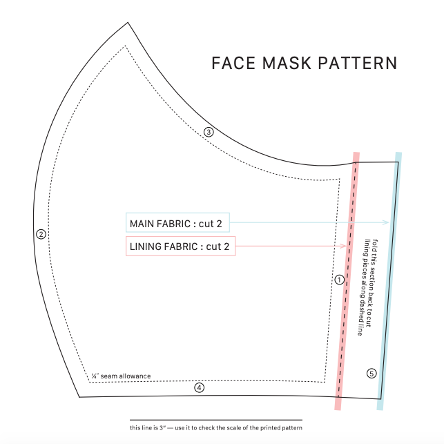 Craft Passion Face Mask Pattern Size Wild Orchid Craft Craft Ideas