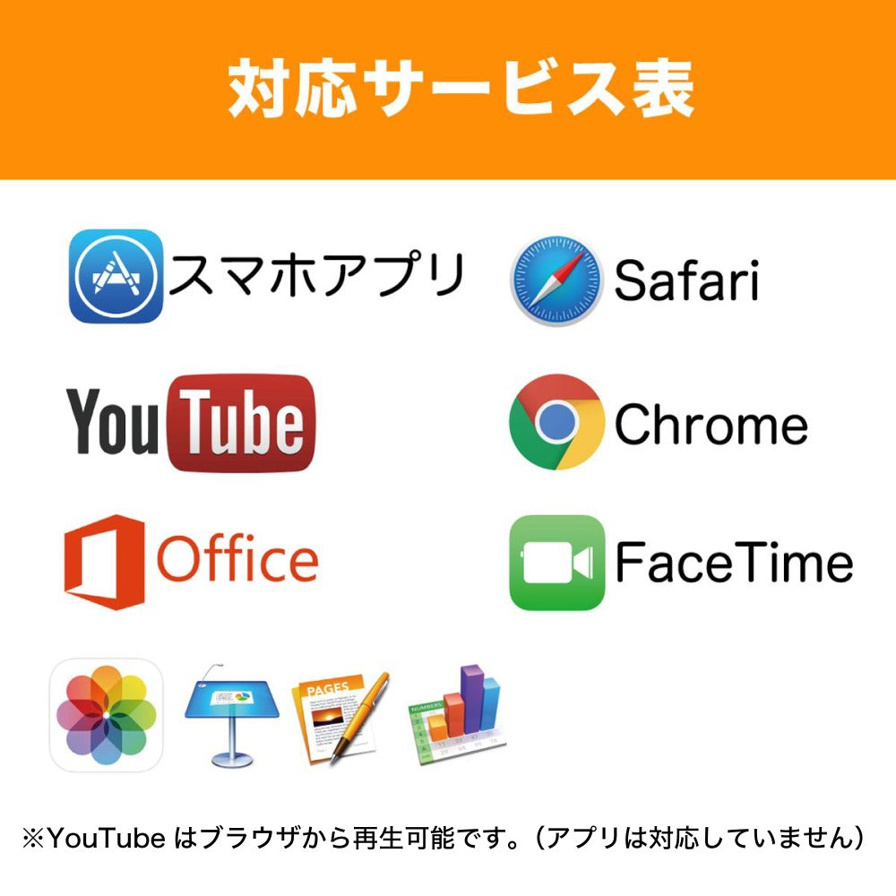 スマホ アプリ YouTube office Safari chrome FaceTime ブラウザ
