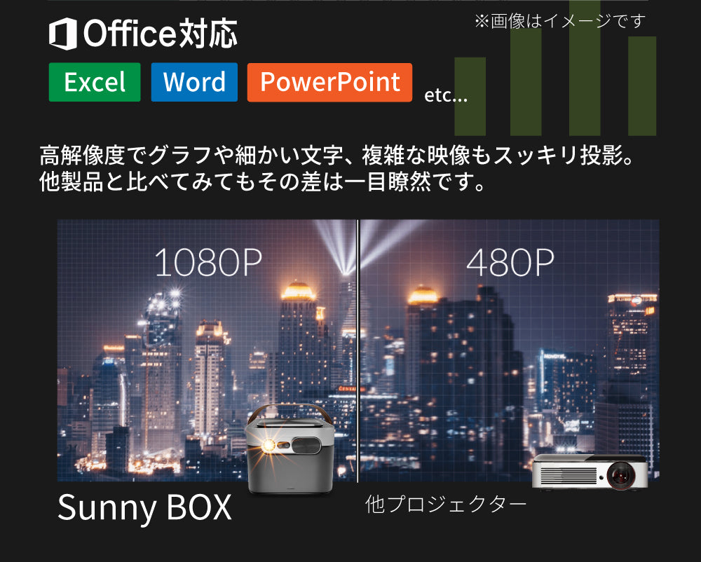 Office Excel Word PowerPoint 解像度
