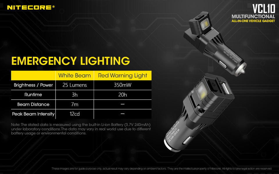 Nitecore VCL10 Multifunctional Charger (25 Lumens) - Thomas Tools